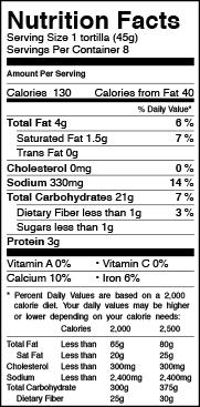 Flour Fajita Nutrition
