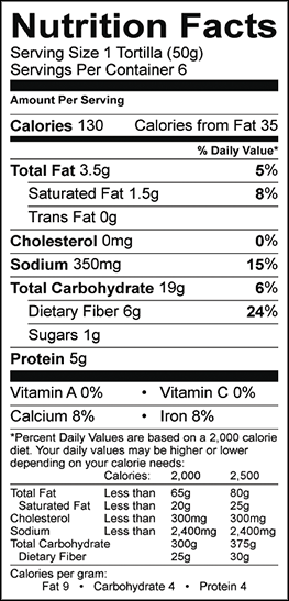 Ancient Grain Nutrition Facts